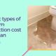 bathroom construction cost in Pakistan | bathroom sets prices in pakistan | cost of bathroom renovation in pakistan | bathroom sanitary set price in pakistan | house construction cost calculator in pakistan 2020 | lcs waterproofing solutions